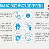 Jak wspierać dziecko w czasie epidemii